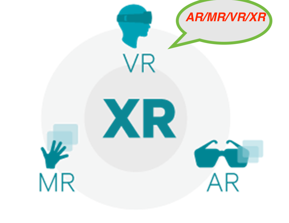 THE DIFFERENCE BETWEEN VIRTUAL REALITY AND ALL OTHER REALITIES